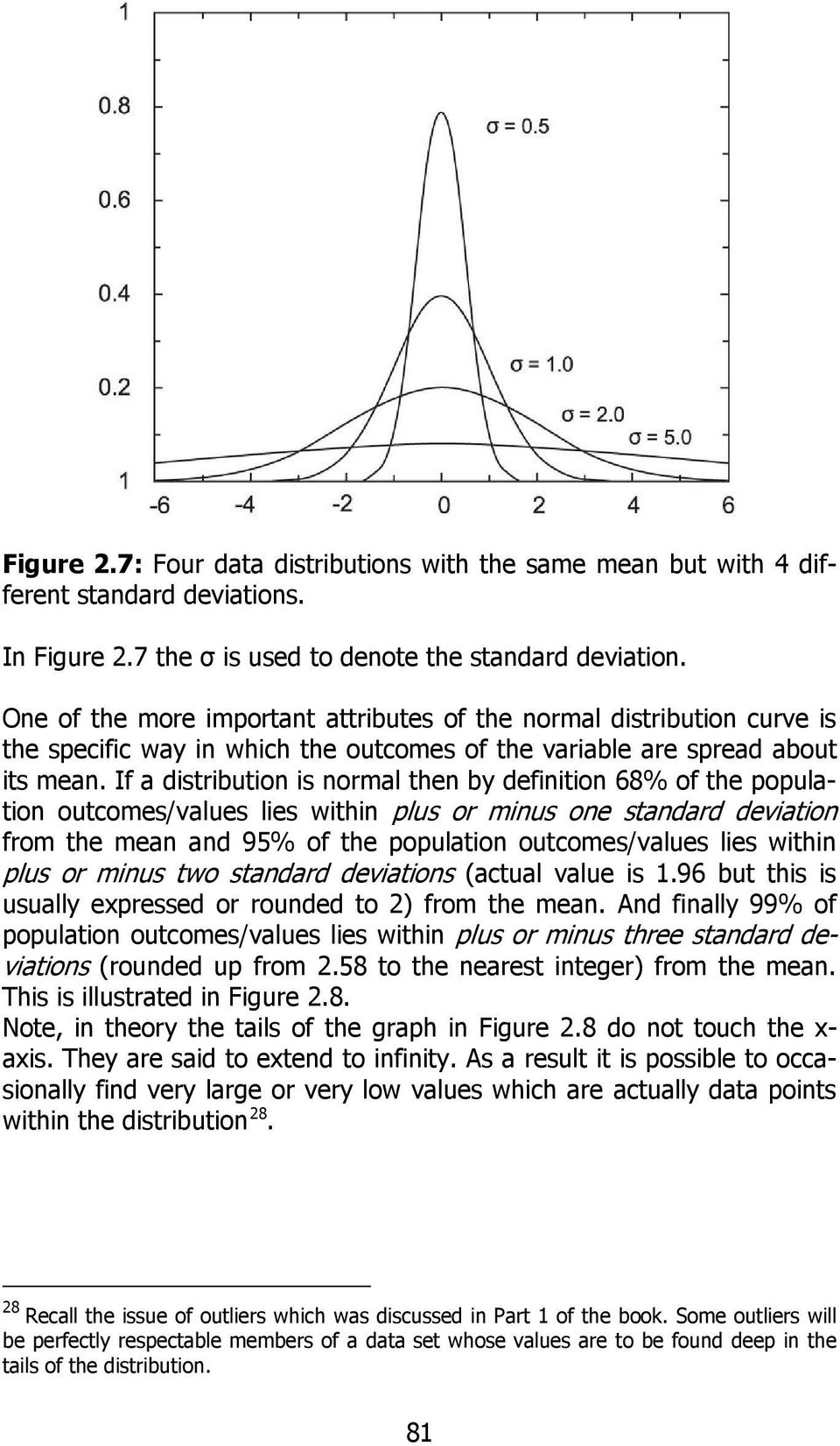 If a distribution is normal then by definition 68% of the population outcomes/values lies within plus or minus one standard deviation from the mean and 95% of the population outcomes/values lies