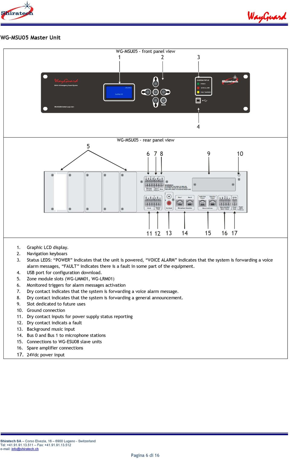 USB port for configuration download. 5. Zone module slots (WG-LMM01, WG-LRM01) 6. Monitored triggers for alarm messages activation 7.