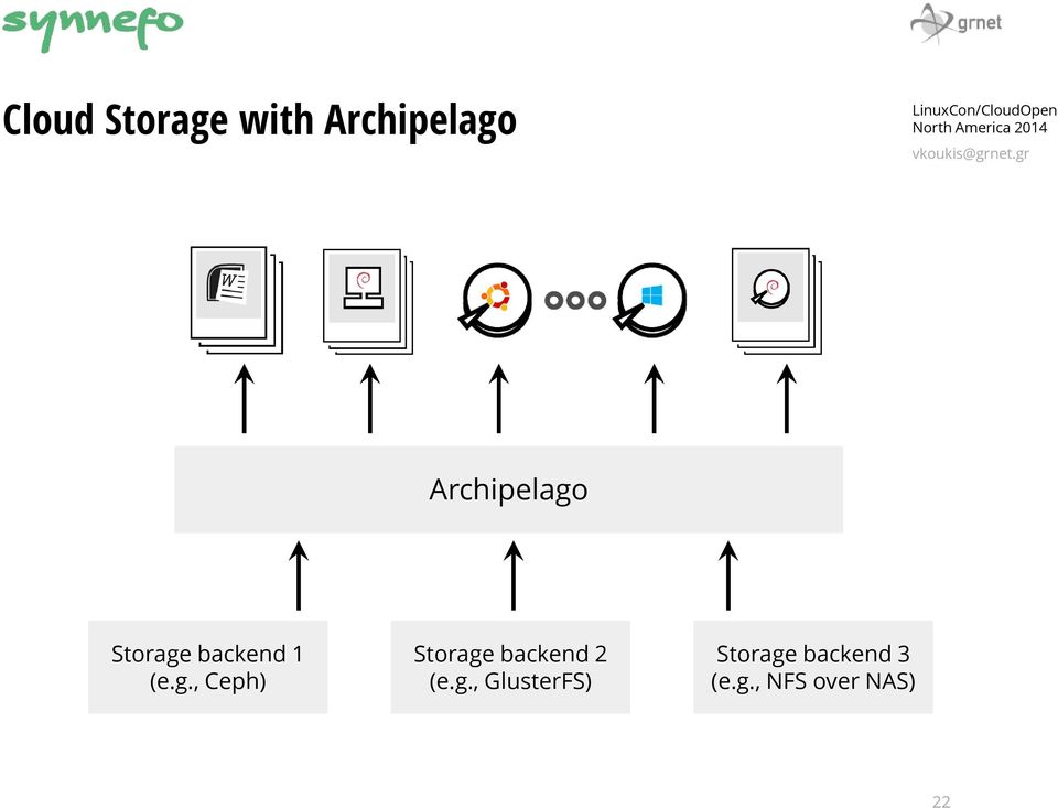 Storage backend 1 (e.g., Ceph) Storage backend 2 (e.
