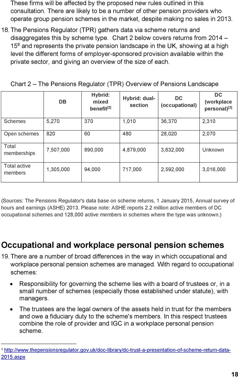 The Pensions Regulator (TPR) gathers data via scheme returns and disaggregates this by scheme type.