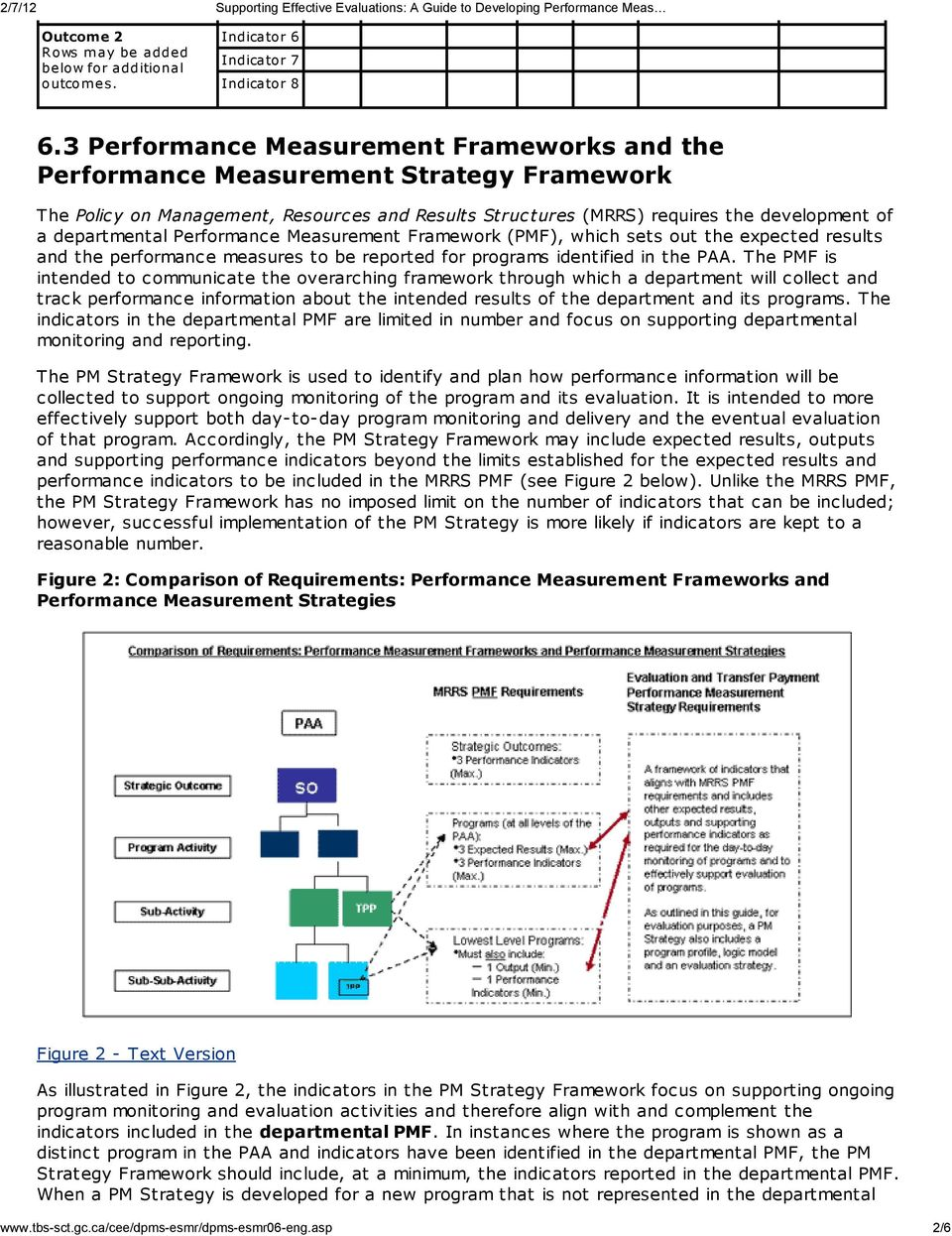 Performance Measurement Framework (PMF), which sets out the expected results and the performance measures to be reported for programs identified in the PAA.