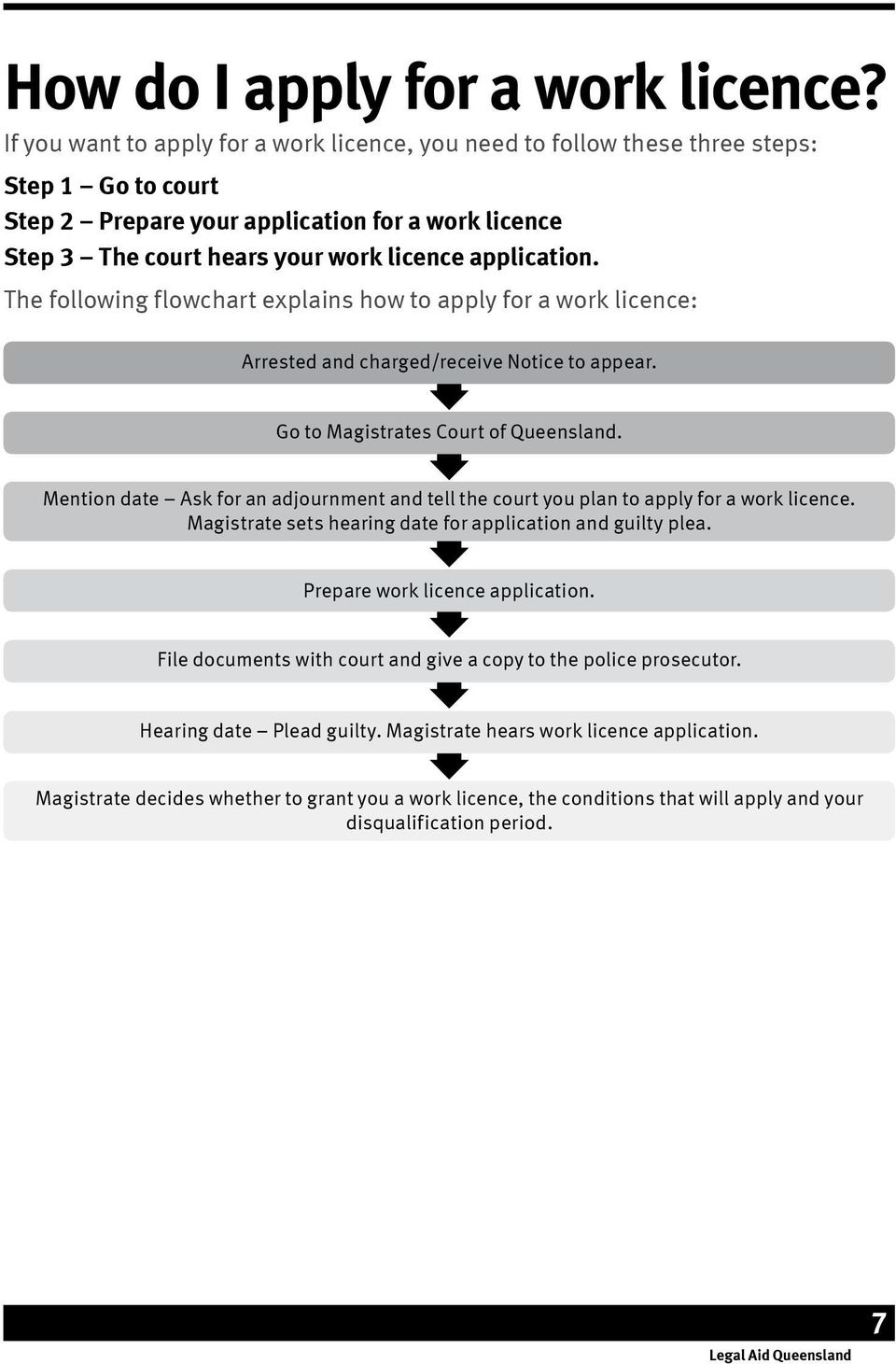 application. The following flowchart explains how to apply for a work licence: Arrested and charged/receive Notice to appear. Go to Magistrates Court of Queensland.