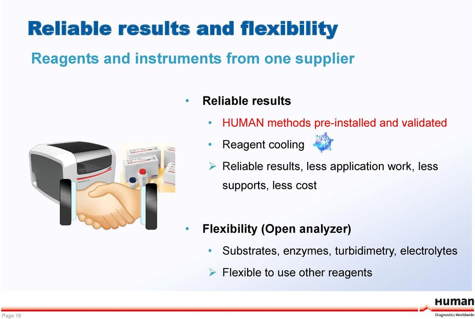 Reliable results, less application work, less supports, less cost Flexibility
