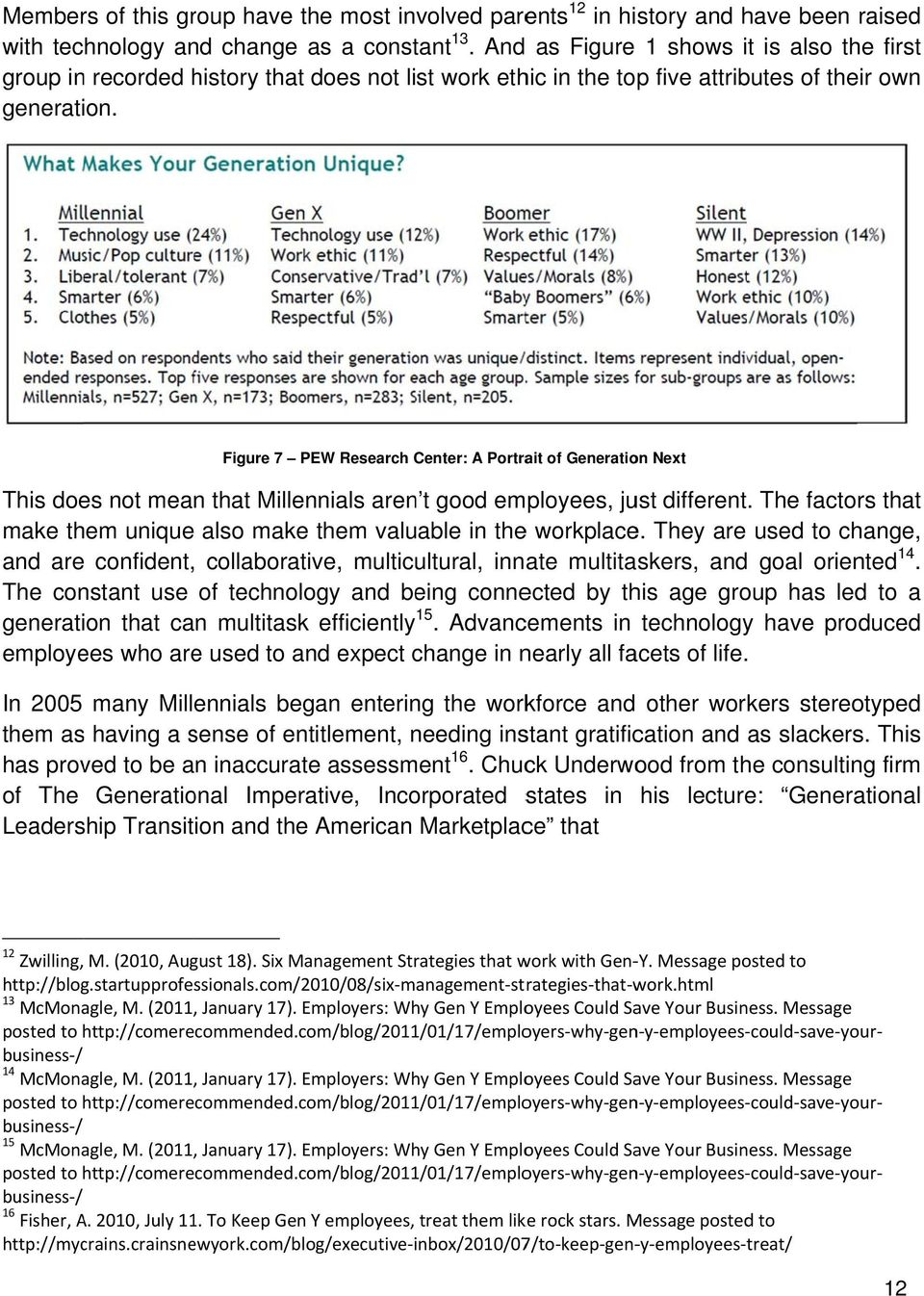 com/blog/2011/01/17/employers why gen y employees could save your Your Business. Message business / 14 McMonagle, M. (2011, January 17).