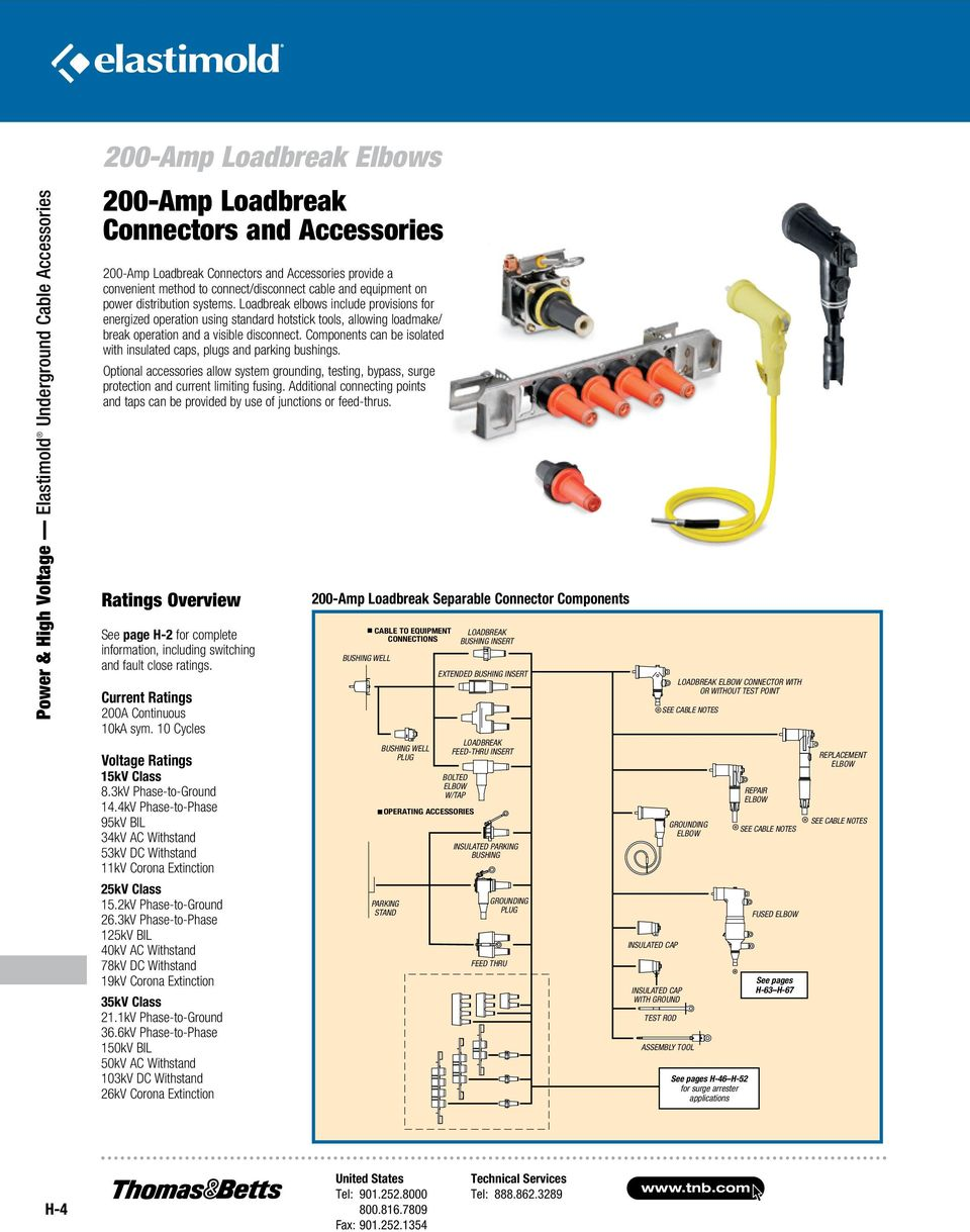 Amazing Cable Ratings Amps Images - Simple Wiring Diagram Images ...