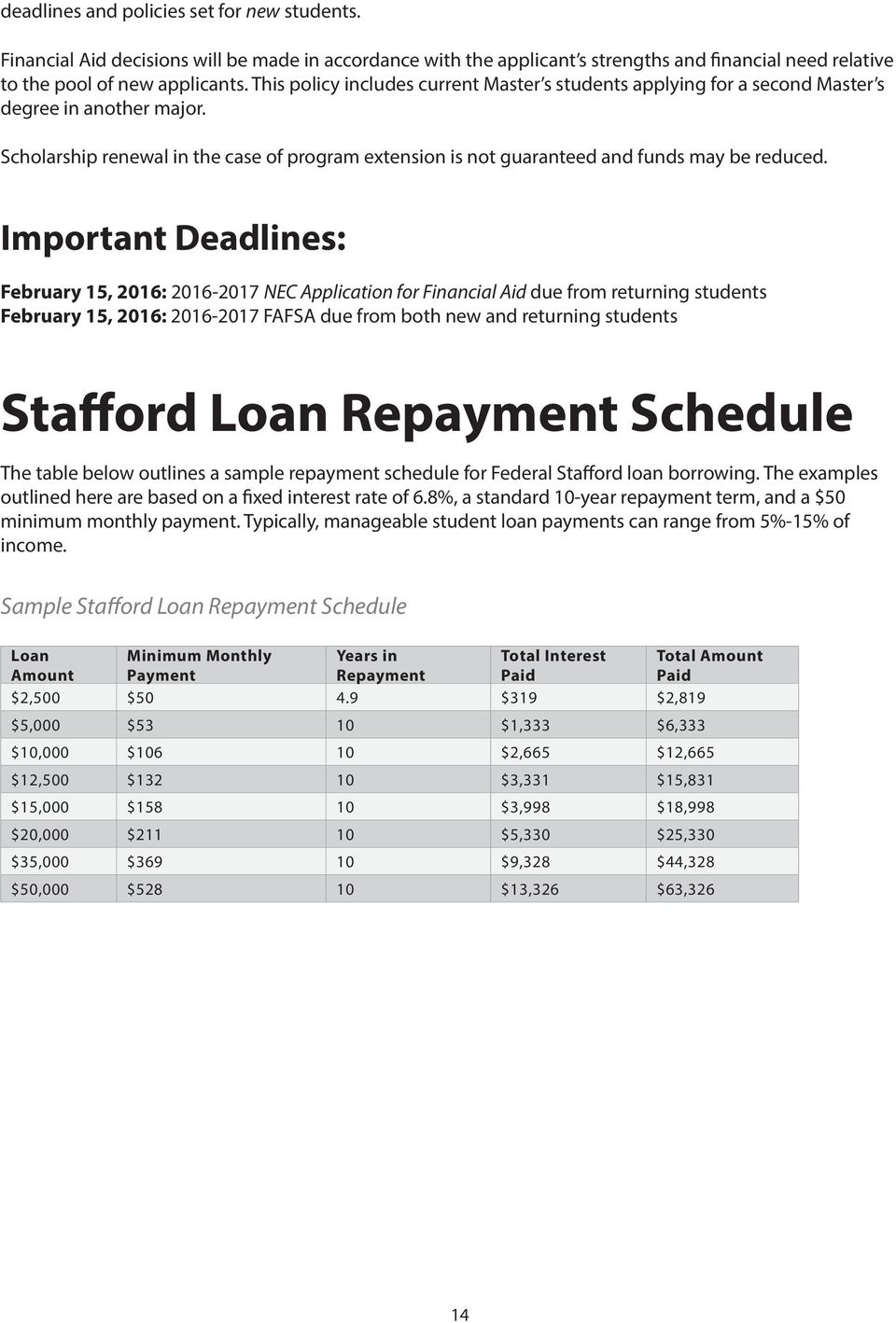 Important Deadlines: February 15, 2016: 2016-2017 NEC Application for Financial Aid due from returning students February 15, 2016: 2016-2017 FAFSA due from both new and returning students Stafford