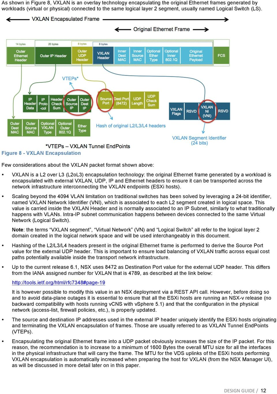 Figure 8 - VXLAN Encapsulation Few considerations about the VXLAN packet format shown above: VXLAN is a L2 over L3 (L2oL3) encapsulation technology: the original Ethernet frame generated by a