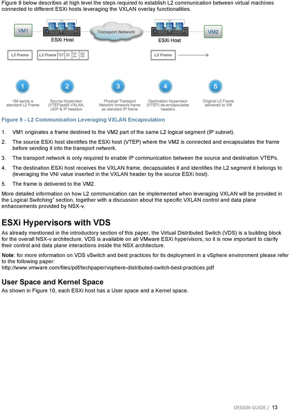 The source ESXi host identifies the ESXi host (VTEP) where the VM2 is connected and encapsulates the frame before sending it into the transport network. 3.