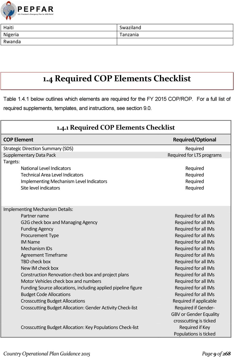 1 Required COP Elements Checklist COP Element Strategic Direction Summary (SDS) Supplementary Data Pack Targets: National Level Indicators Technical Area Level Indicators Implementing Mechanism Level