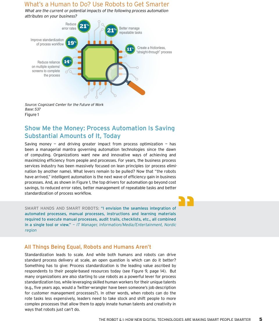 screens to complete the process 14 % Source: Cognizant Center for the Future of Work Base: 537 Figure 1 Show Me the Money: Process Automation Is Saving Substantial Amounts of It, Today Saving money