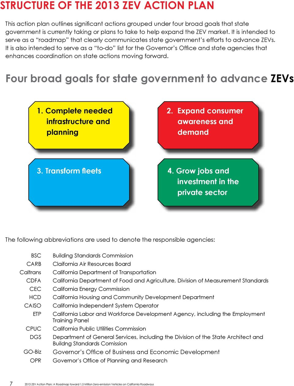 It is also intended to serve as a to-do list for the and state agencies that enhances coordination on state actions moving forward. Four broad goals for state government to advance ZEVs 1.