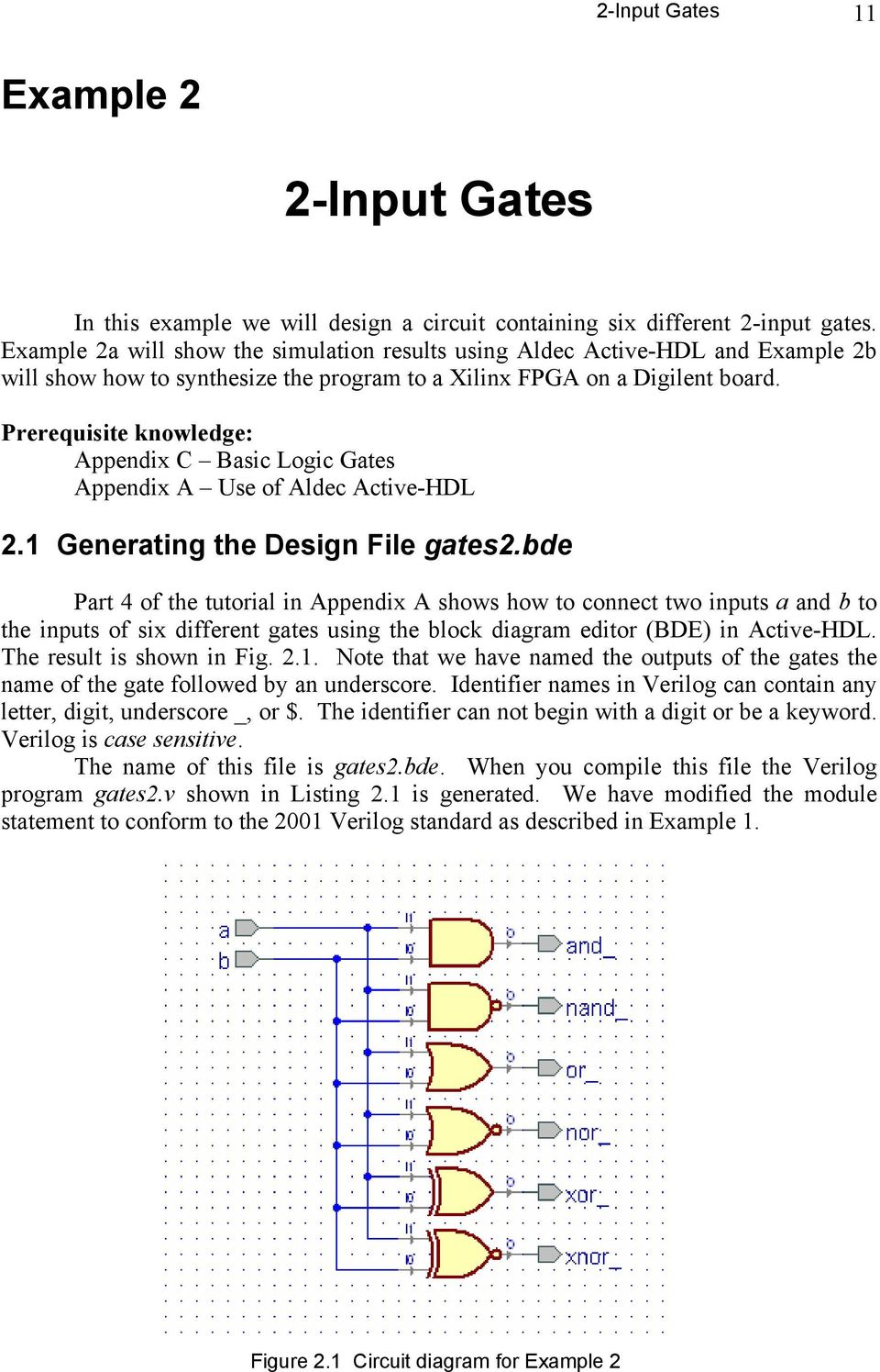 Prerequisite knowledge: Appendix C Basic Logic Gates Appendix A Use of Aldec Active-HDL 2.1 Generating the Design File gates2.