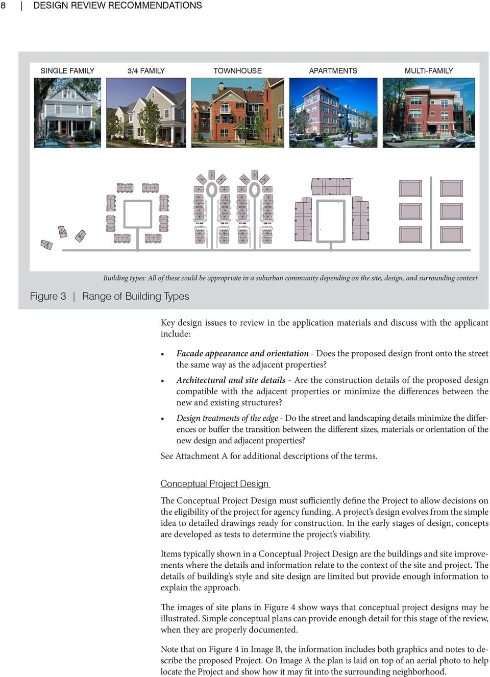 SFDU Figure 3 Range of Building Types Key design issues to review in the application materials and discuss with the applicant include: Facade appearance and orientation - Does the proposed design