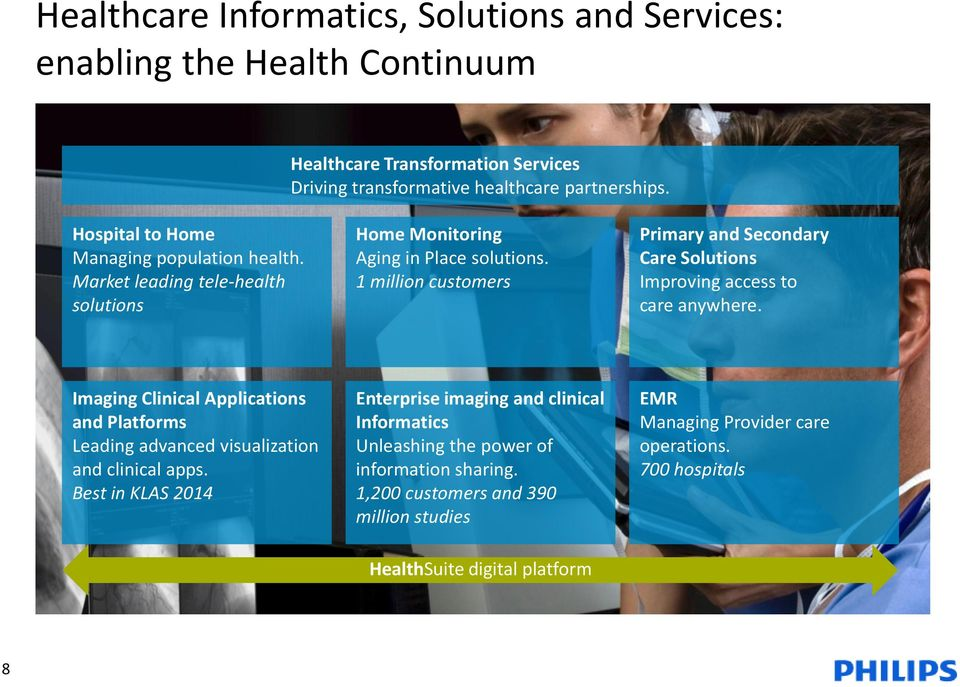 1 million customers Primary and Secondary Care Solutions Improving access to care anywhere.
