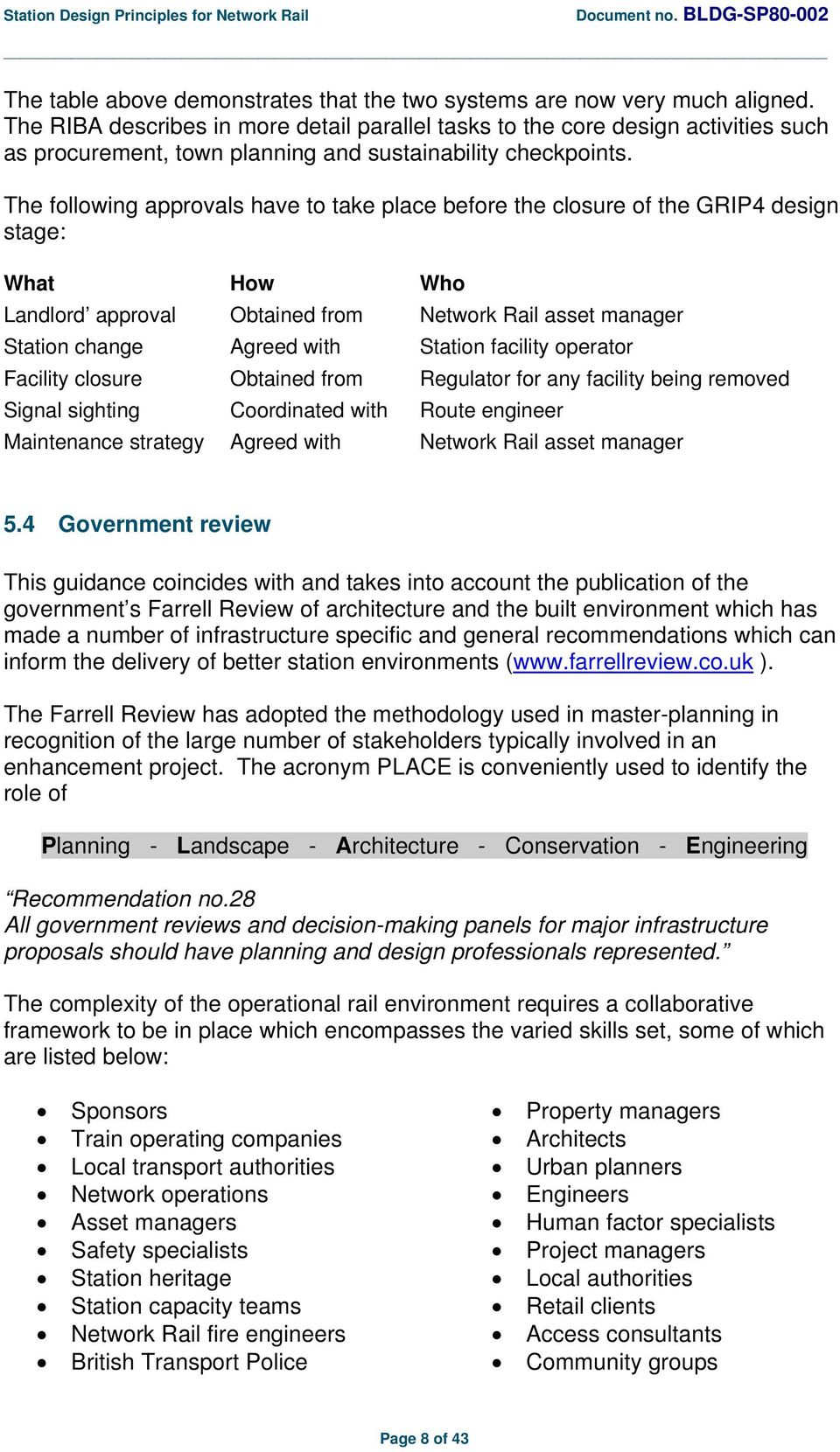 The following approvals have to take place before the closure of the GRIP4 design stage: What How Who Landlord approval Obtained from Network Rail asset manager Station change Agreed with Station