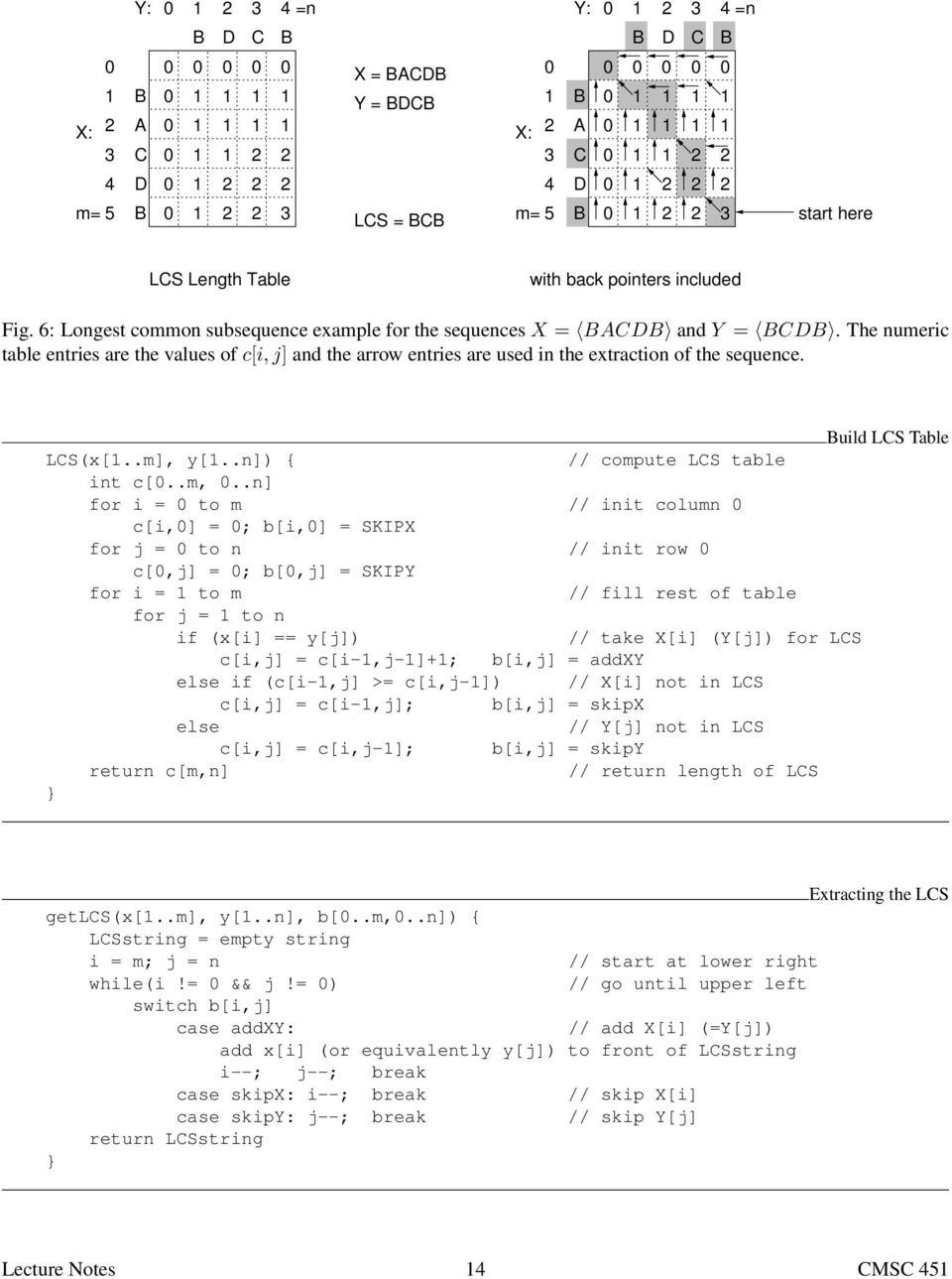 The numeric table entries are the values of c[i, j] and the arrow entries are used in the extraction of the sequence. Build LCS Table LCS(x[..m], y[..n]) { // compute LCS table int c[0..m, 0.