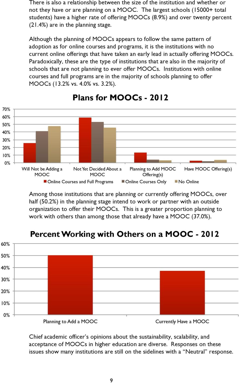Although the planning of MOOCs appears to follow the same pattern of adoption as for online courses and programs, it is the institutions with no current online offerings that have taken an early lead