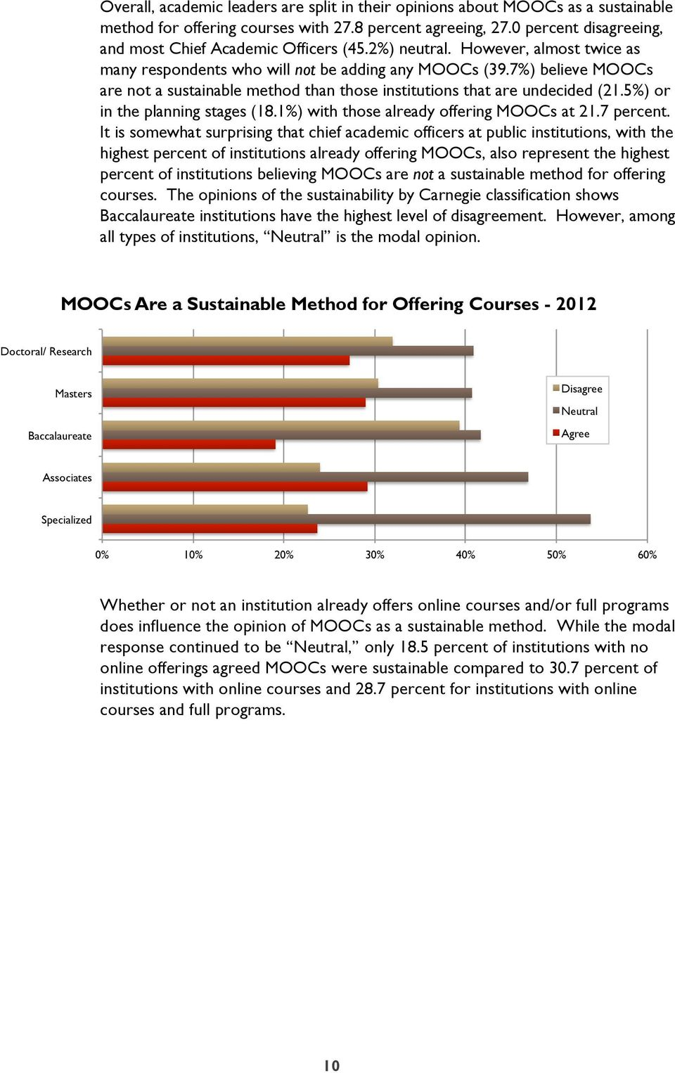 7%) believe MOOCs are not a sustainable method than those institutions that are undecided (21.5%) or in the planning stages (18.1%) with those already offering MOOCs at 21.7 percent.