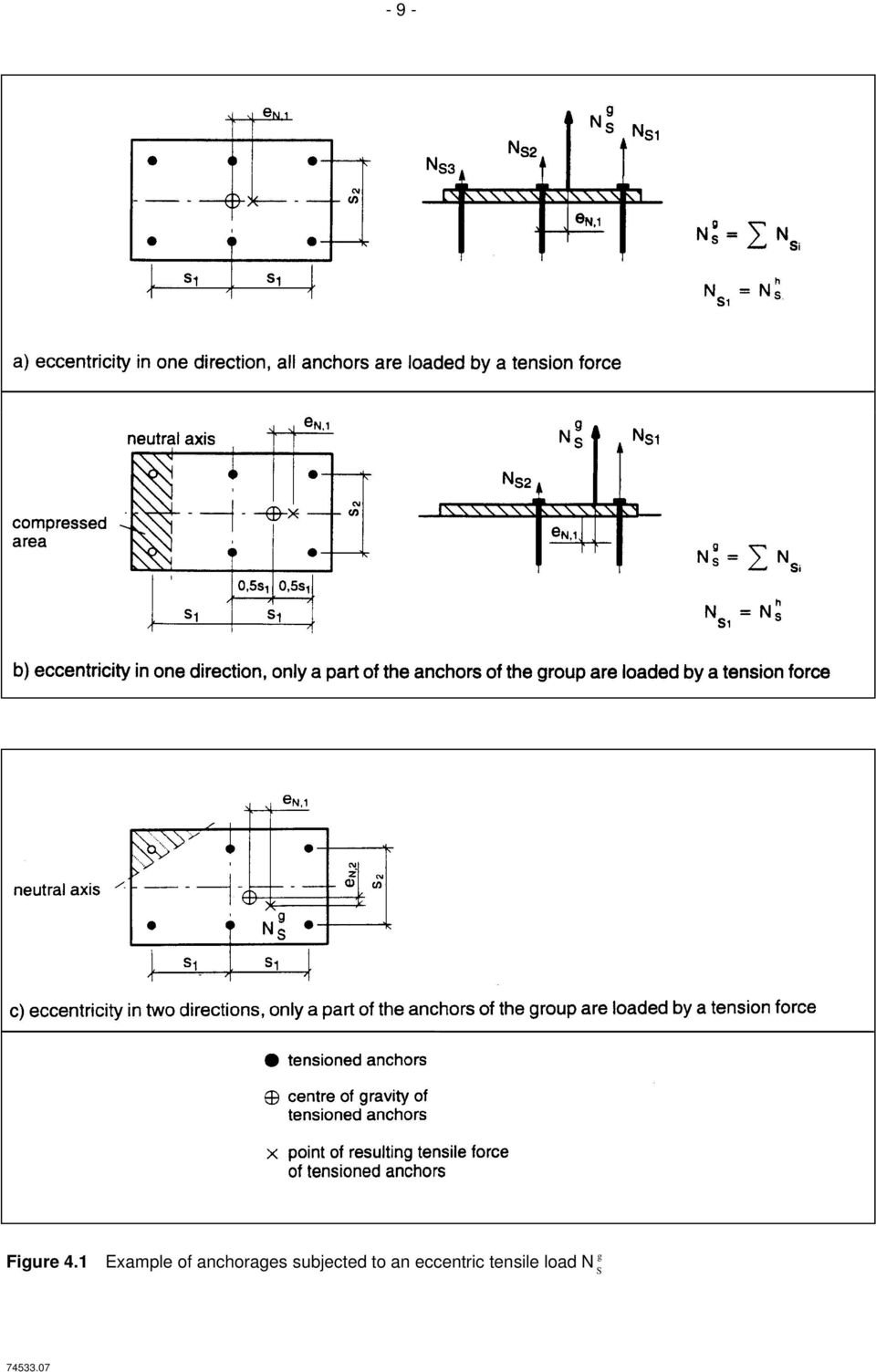 anchorages subjected