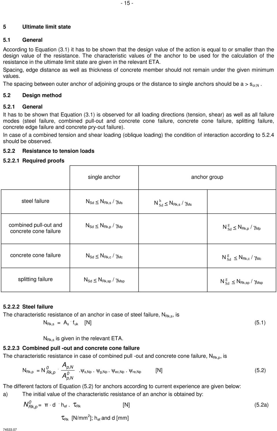 Spacing, edge distance as well as thickness of concrete member should not remain under the given minimum values.