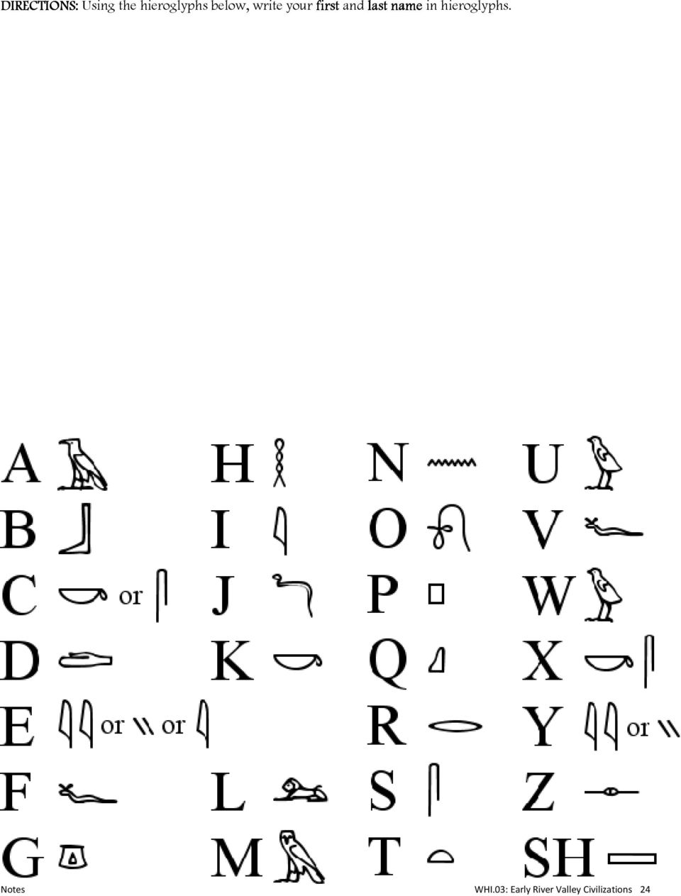 name in hieroglyphs. Notes WHI.