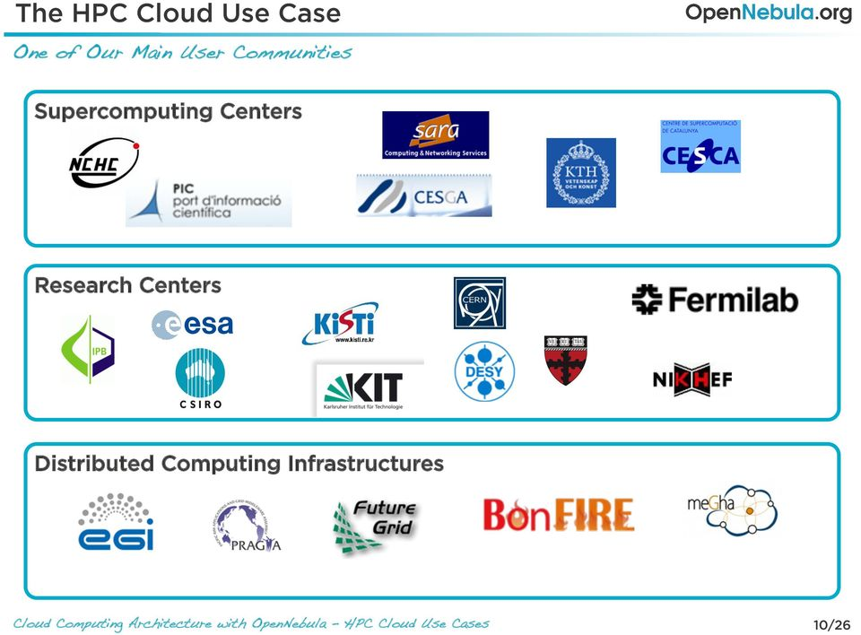 Supercomputing Centers Research