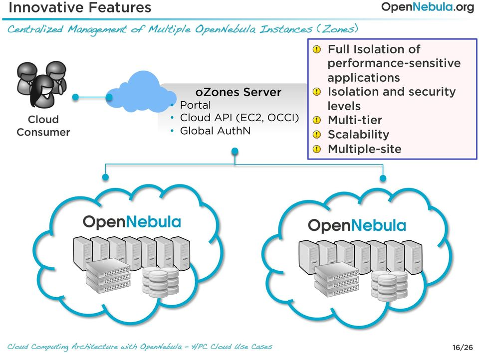 Isolation of Clouds of performance-sensitive Multi-tier architecture applications