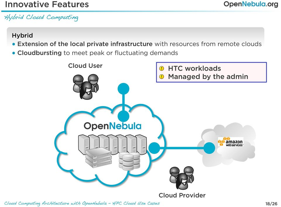 resources from remote clouds Cloudbursting to meet peak or