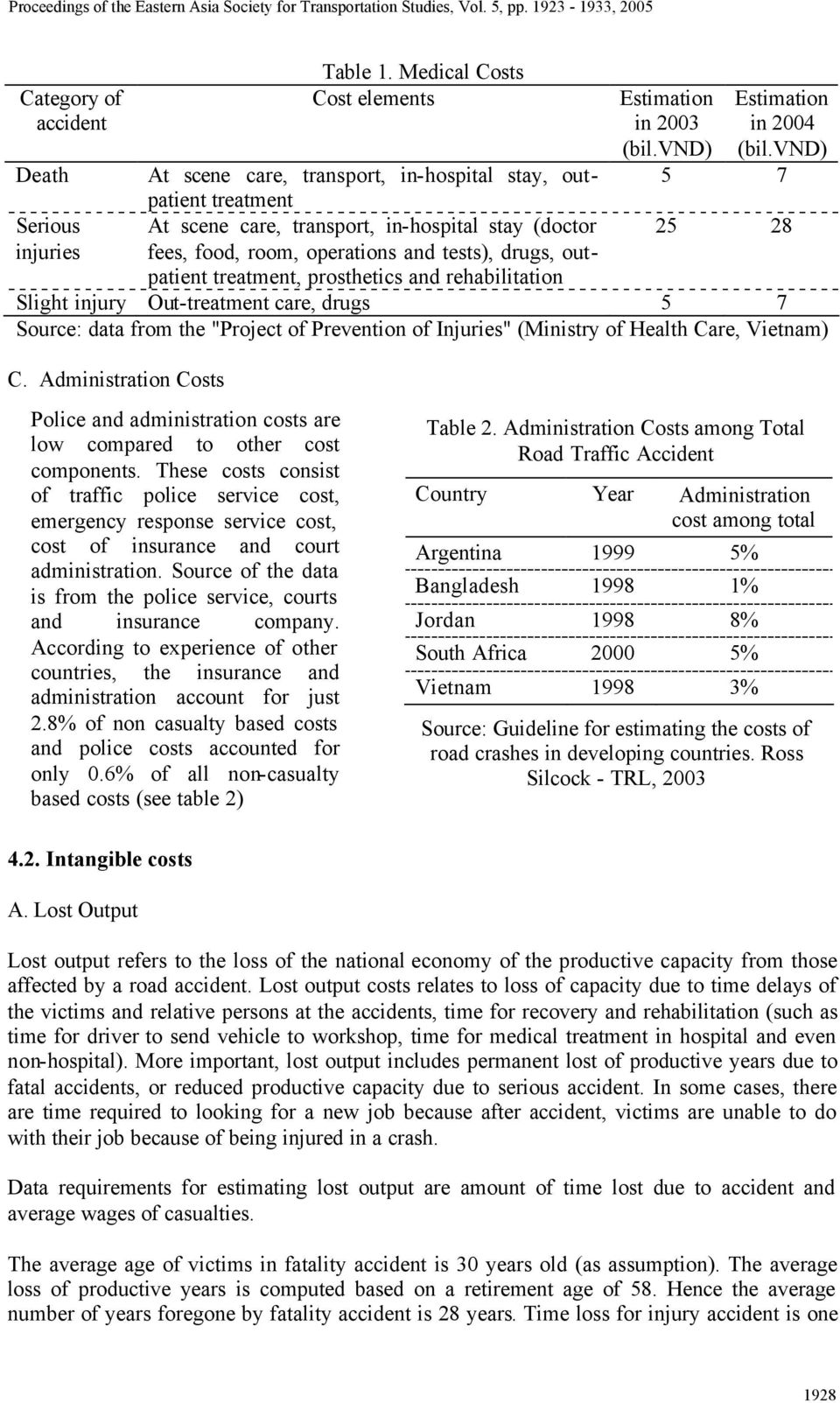 "drugs, outpatient treatment, prosthetics and rehabilitation Slight injury Out-treatment care, drugs 5 7 Source: data from the ""Project of Prevention of Injuries"" (Ministry of Health Care, Vietnam) C."