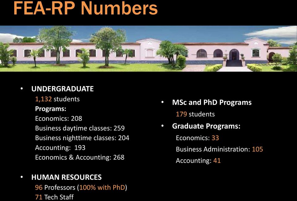 268 MSc and PhD Programs 179 students Graduate Programs: Economics: 33 Business