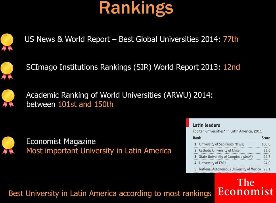 Universities (ARWU) 2014: between 101st and 150th Economist Magazine Most