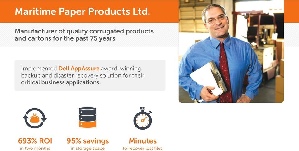 Implemented Dell AppAssure award-winning backup and disaster recovery