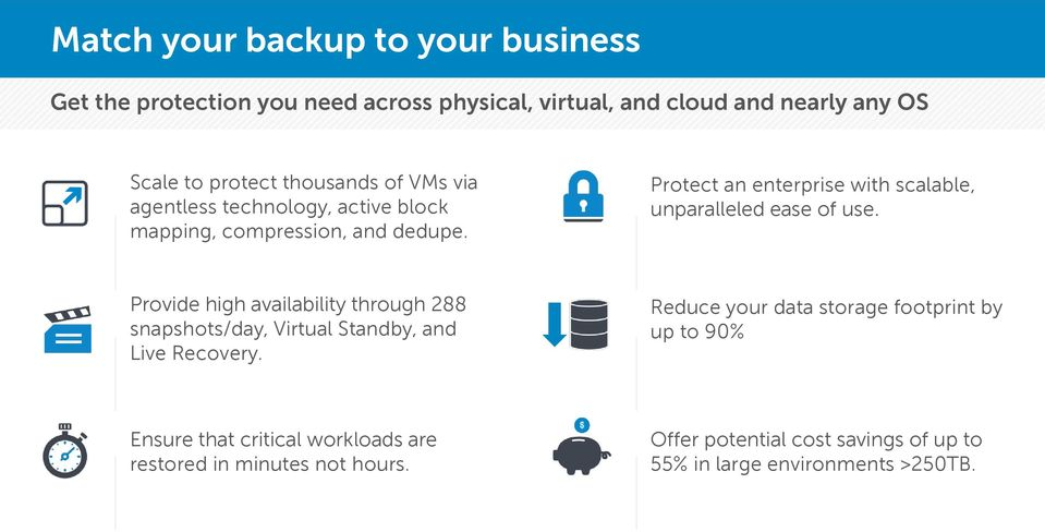 Protect an enterprise with scalable, unparalleled ease of use.