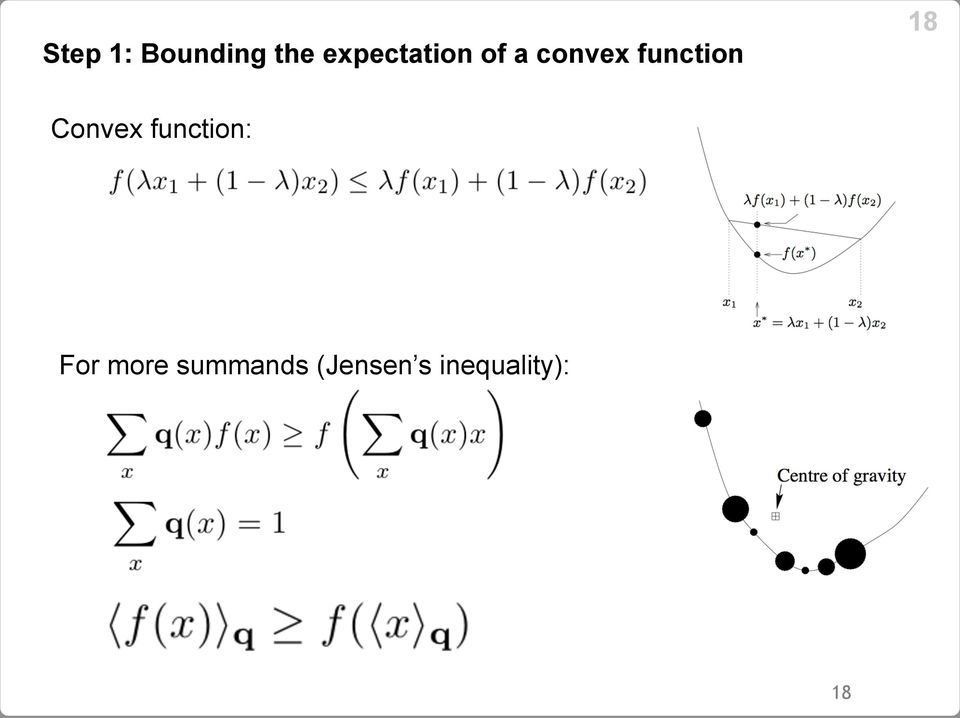 function 18 Convex function: