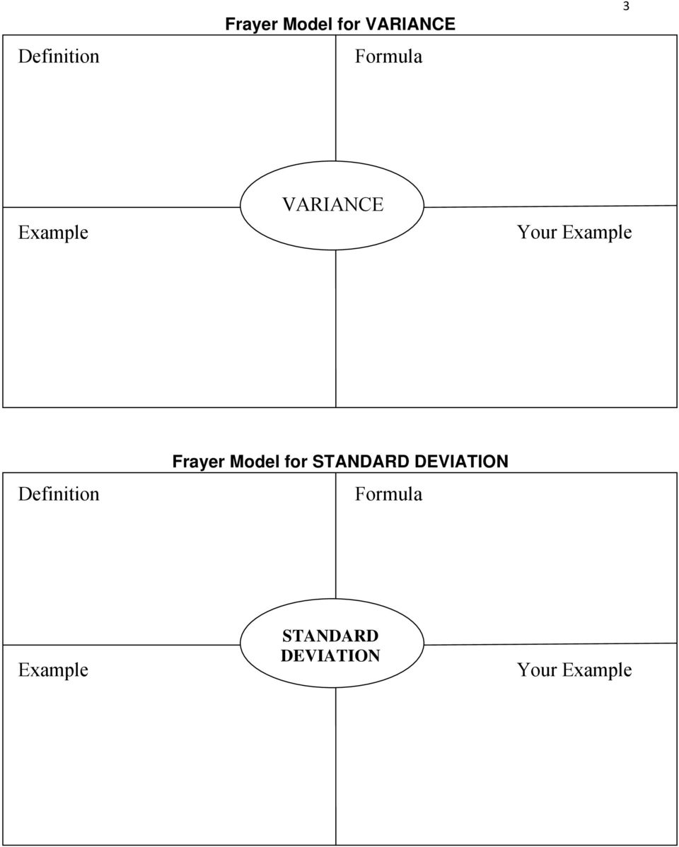 Definition Frayer Model for STANDARD DEVIATION