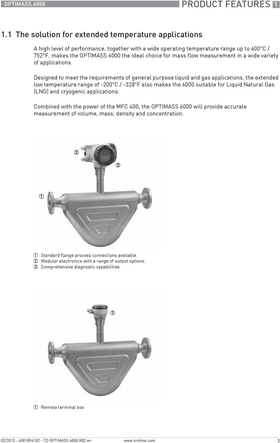 mass flow measurement in a wide variety of applications.