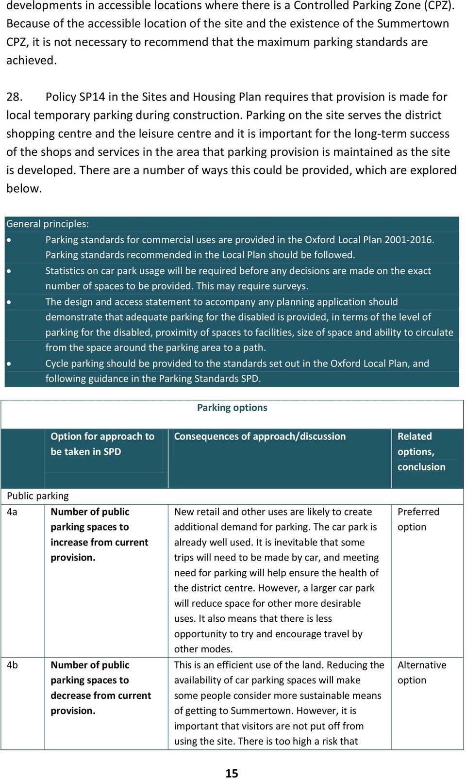Policy SP14 in the Sites and Housing Plan requires that provision is made for local temporary parking during construction.