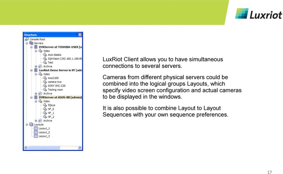 Layouts, which specify video screen configuration and actual cameras to be displayed in