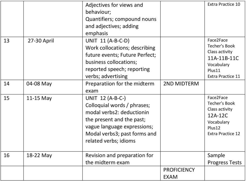 modal verbs2: deductionin the present and the past; vague language expressions; Modal verbs3; past forms and related verbs; idioms 16 18-22 May Revision and preparation for the