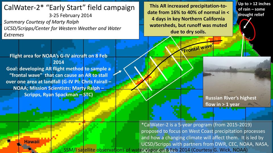 Up to > 12 inches of rain some drought relief Flight area for NOAA s G-IV aircraft on 8 Feb 2014 Goal: developing AR flight method to sample a frontal wave that can cause an AR to stall over one area