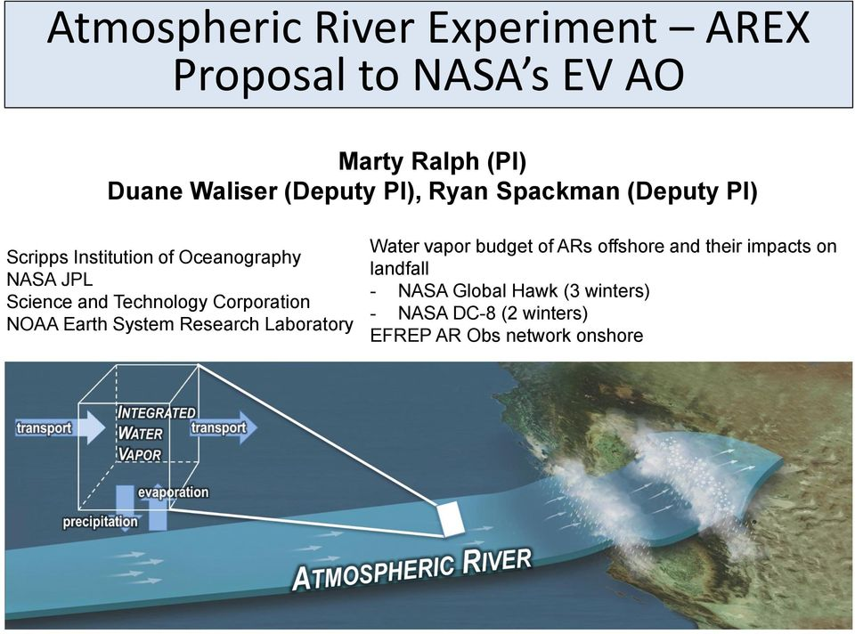 Corporation NOAA Earth System Research Laboratory Water vapor budget of ARs offshore and their