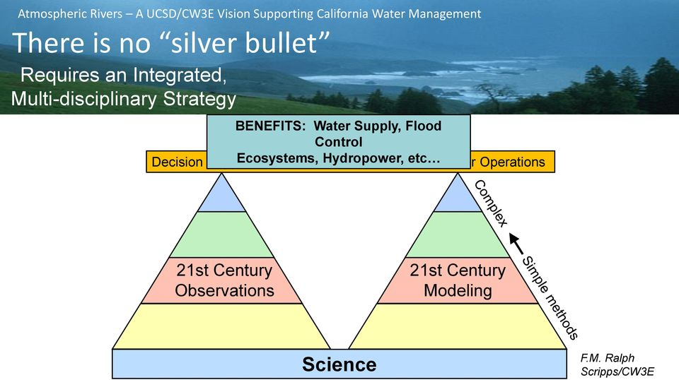 Management There is no silver bullet Requires an Integrated, Multi-disciplinary Strategy BENEFITS: