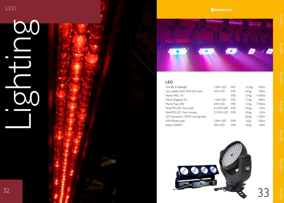 500 kr Par64 TRI LED floor black 21X3W LED IP20 4,0 kg 150 kr Par64 TRI LED floor chrome 21X3W LED IP20 4,0 kg 150 kr GLP