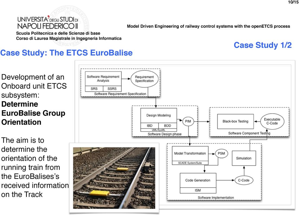 EuroBalise Group Orientation The aim is to determine the