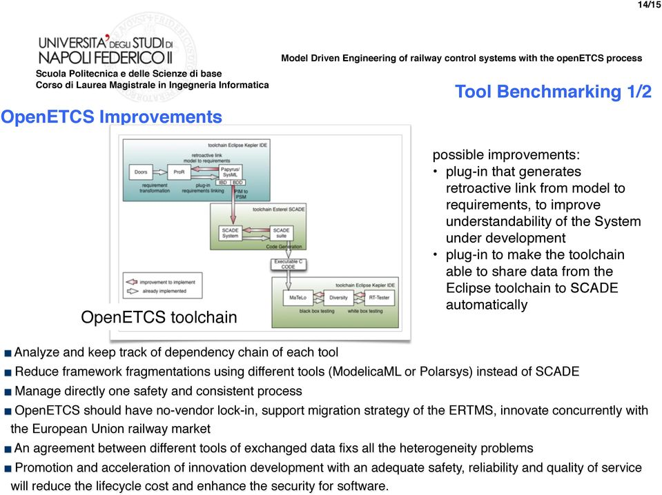 framework fragmentations using different tools (ModelicaML or Polarsys) instead of SCADE Manage directly one safety and consistent process OpenETCS should have no-vendor lock-in, support migration