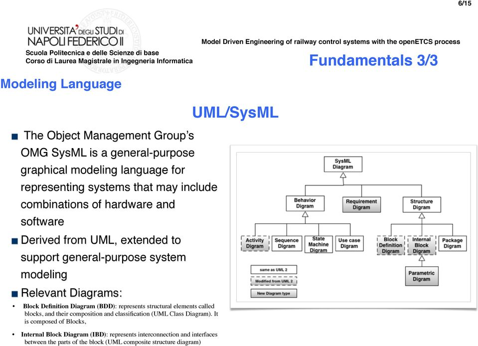 Block Definition Diagram (BDD): represents structural elements called blocks, and their composition and classification (UML Class Diagram).