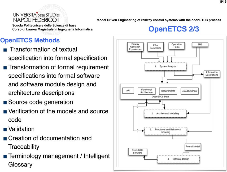 and architecture descriptions Source code generation Verification of the models and source code