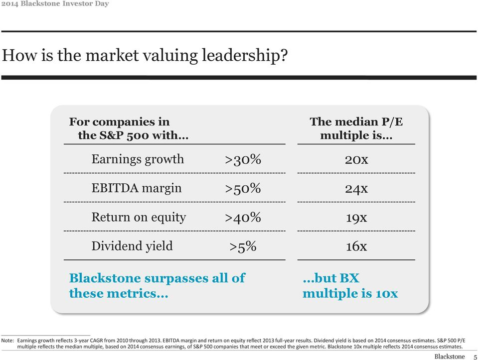 Blackstone surpasses all of these metrics but BX multiple is 10x Note: Earnings growth reflects 3-year CAGR from 2010 through 2013.