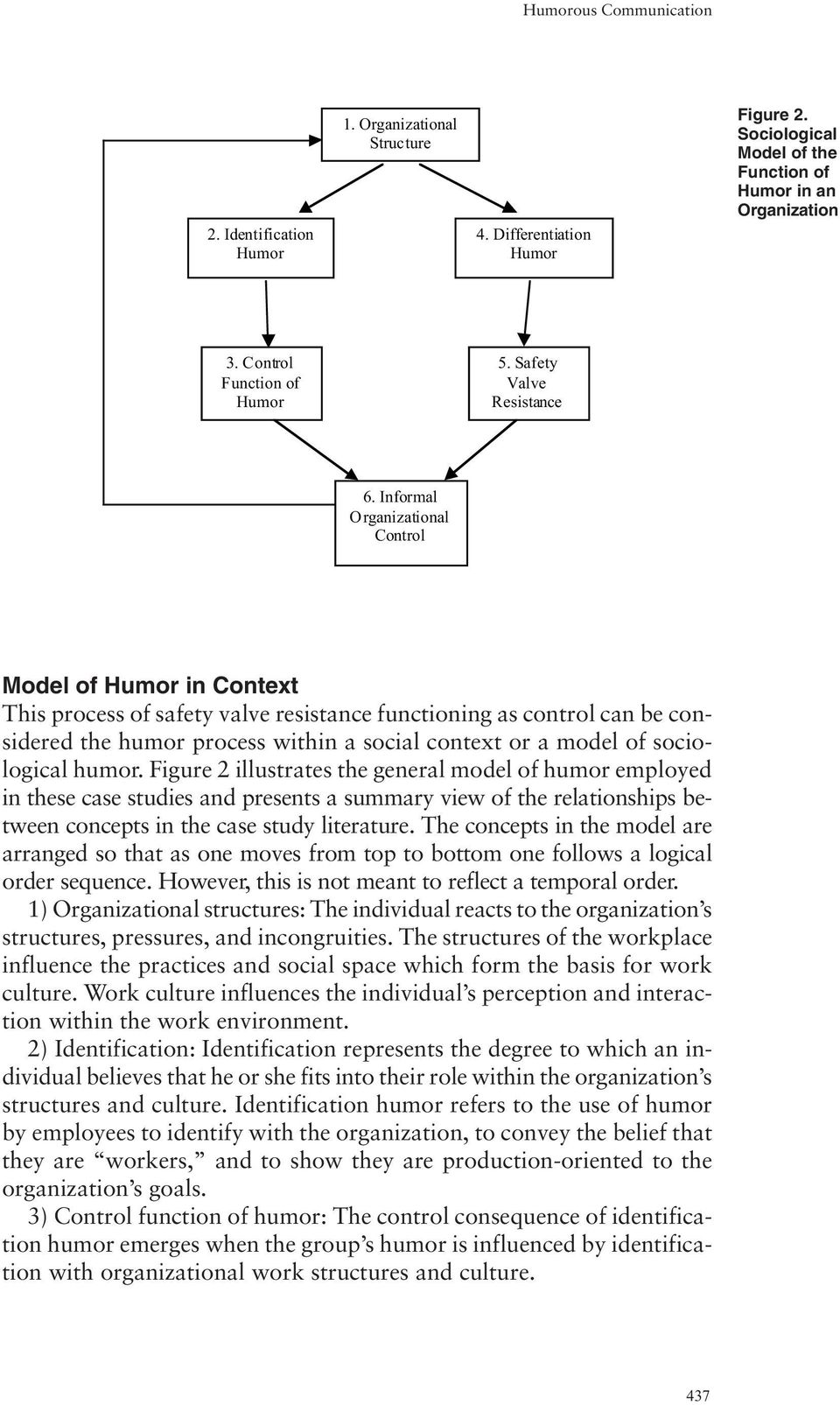 Informal Organizational Control Model of Humor in Context This process of safety valve resistance functioning as control can be considered the humor process within a social context or a model of