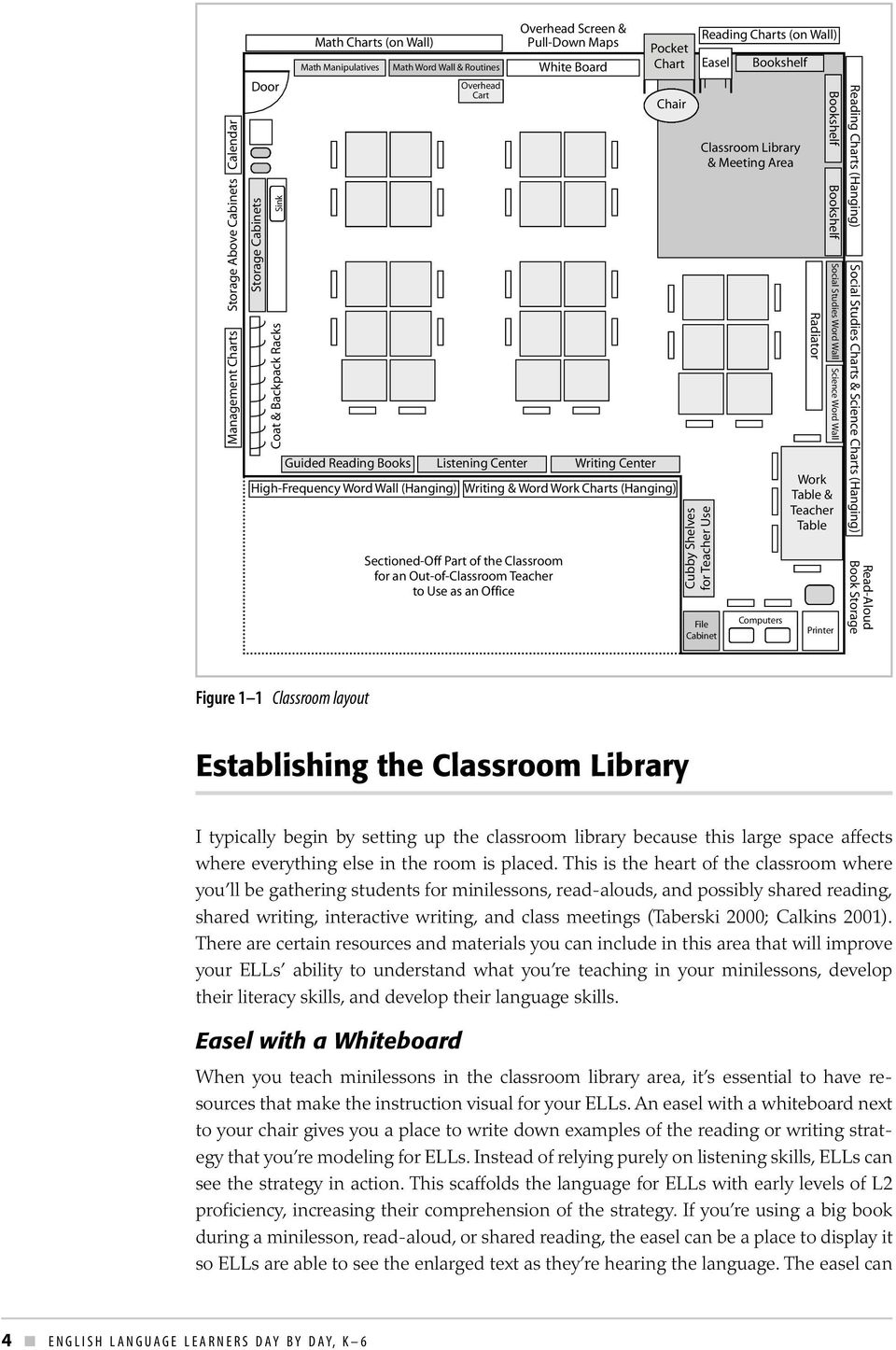Overhead Screen & Pull-Down Maps White Board Pocket Chart Chair Cubby Shelves for Teacher Use Classroom Library & Meeting Area File Cabinet Reading Charts (on Wall) Easel Bookshelf Computers Radiator